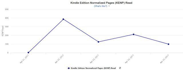 KENP During